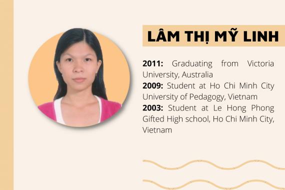 THS. Lâm Thị Mỹ Linh